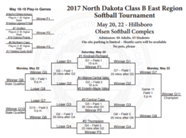 2017 ND Class B East Region Softball Tourney
