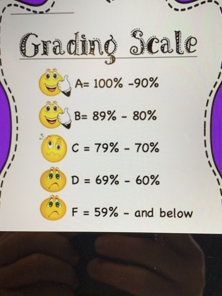 JH/HS new grading scale.